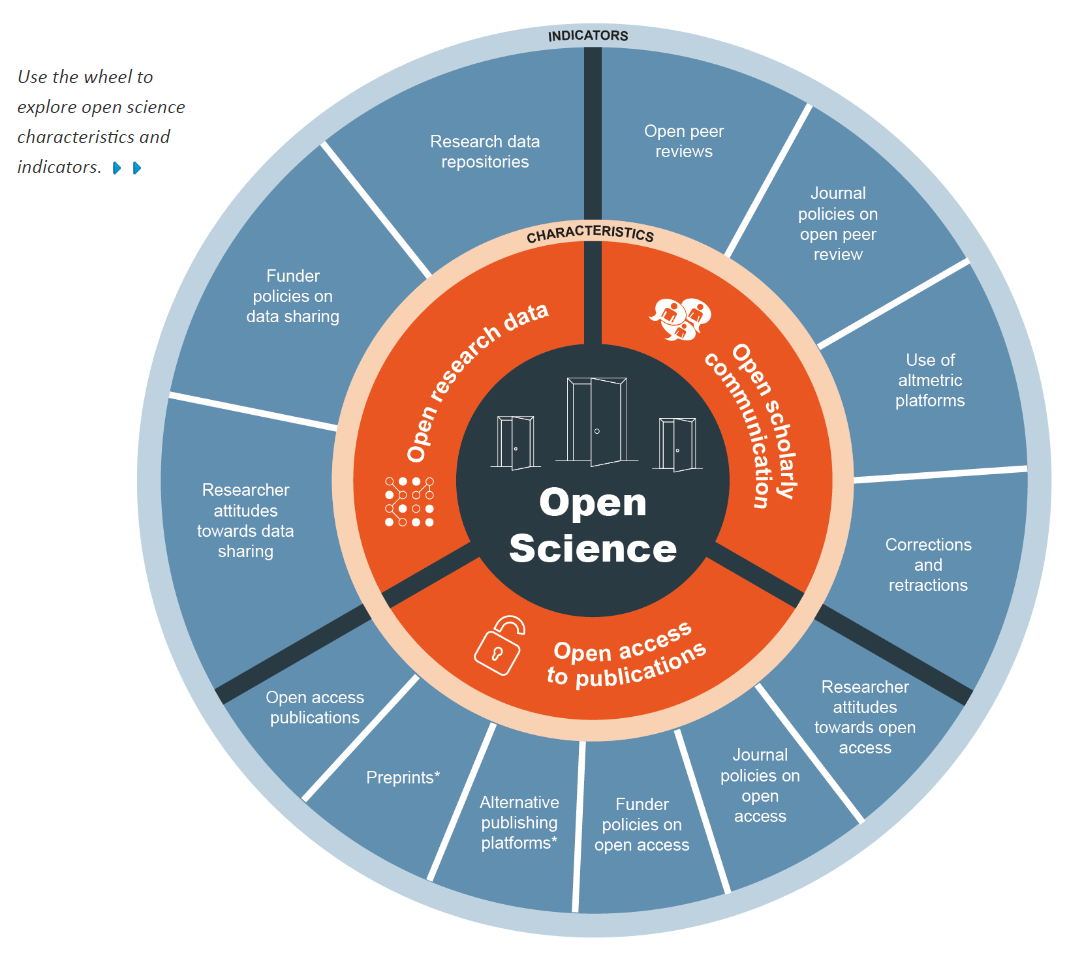 EU-open-science-monitor